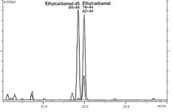 Abb.: Kirschwasserprobe mit 0,63 mg/L Ethylcarbamatgehalt