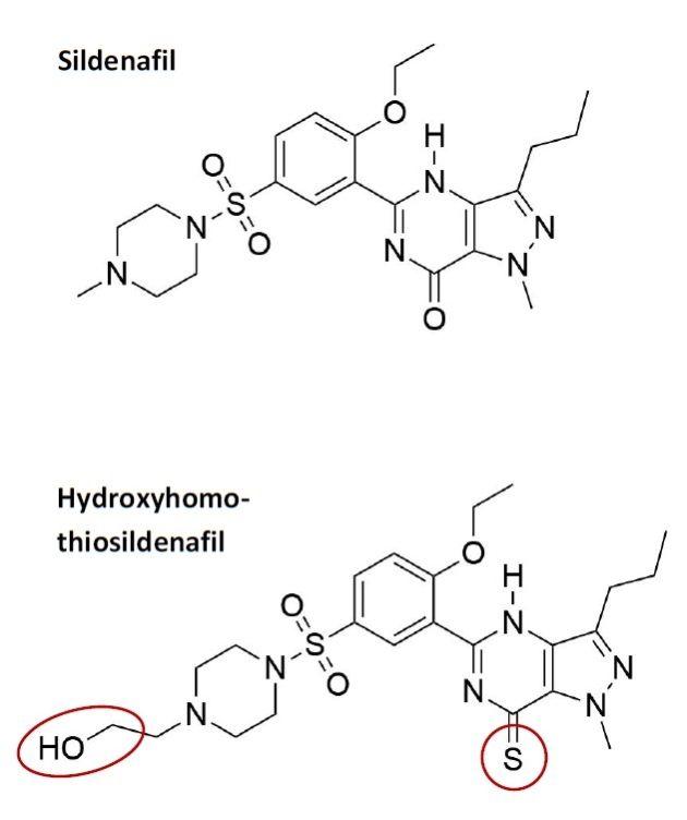 Die Abbildung zeigt die Strukturformeln von Sildenafil und   Hydroxyhomothiosildenafil. Rot eingekreist sind die abweichenden Strukturelemente des Derivats.